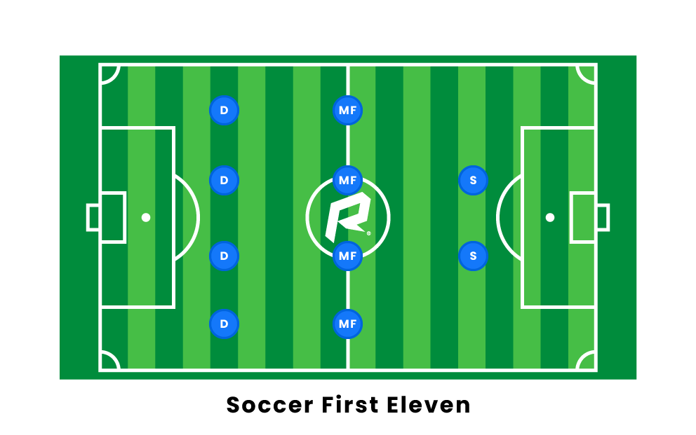 Soccer First Eleven