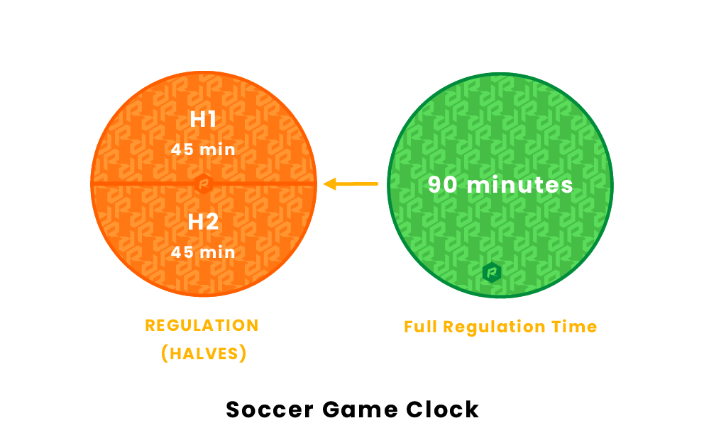 Soccer Game Clock