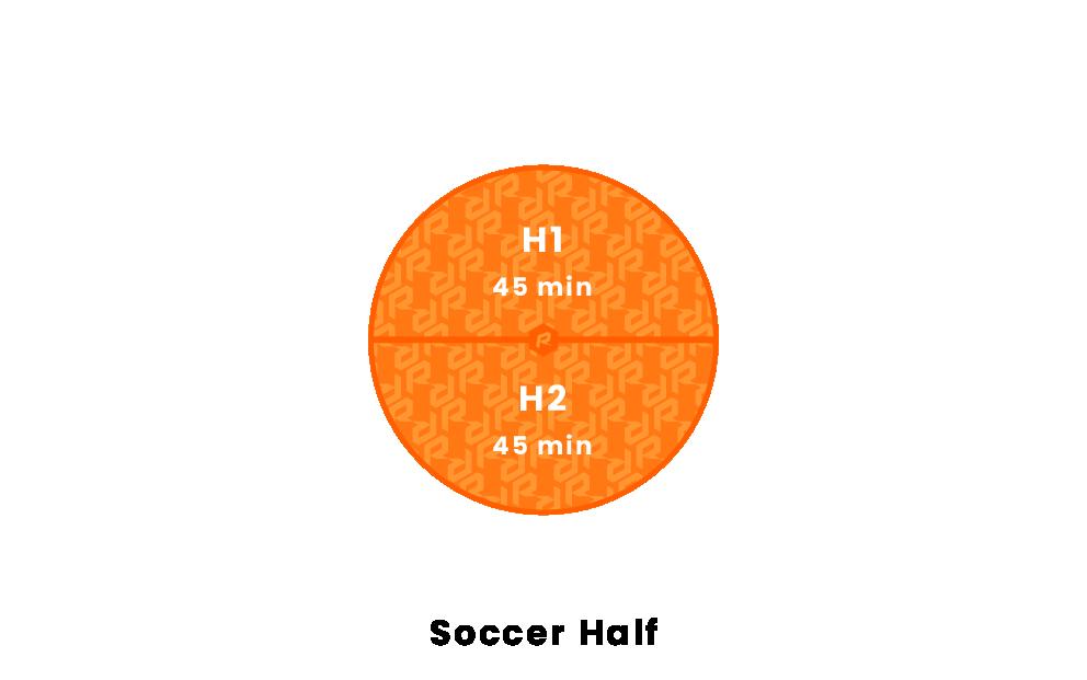 Soccer Halftime Rules