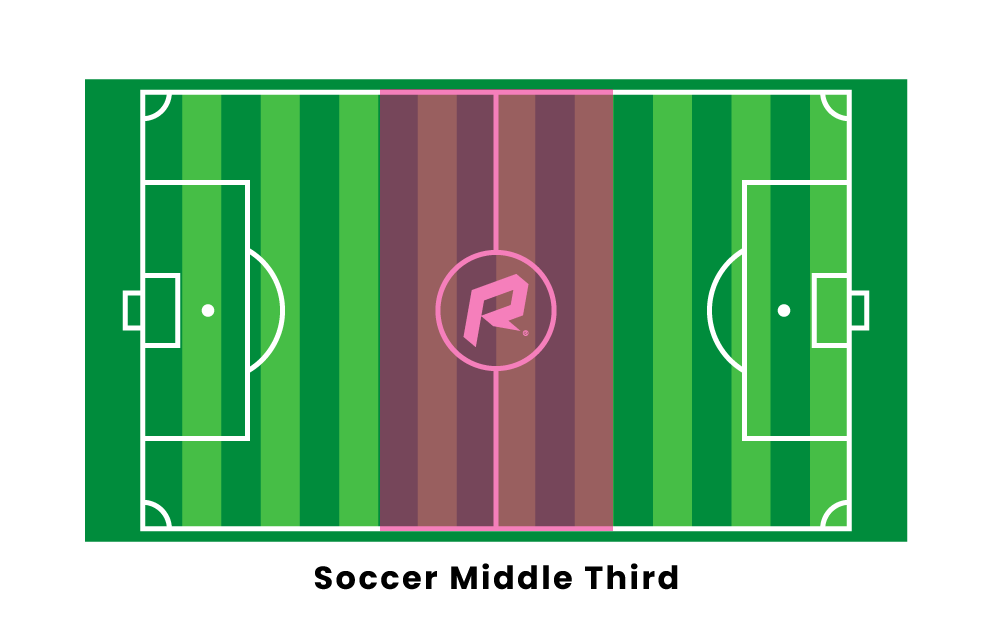 Soccer Middle Third