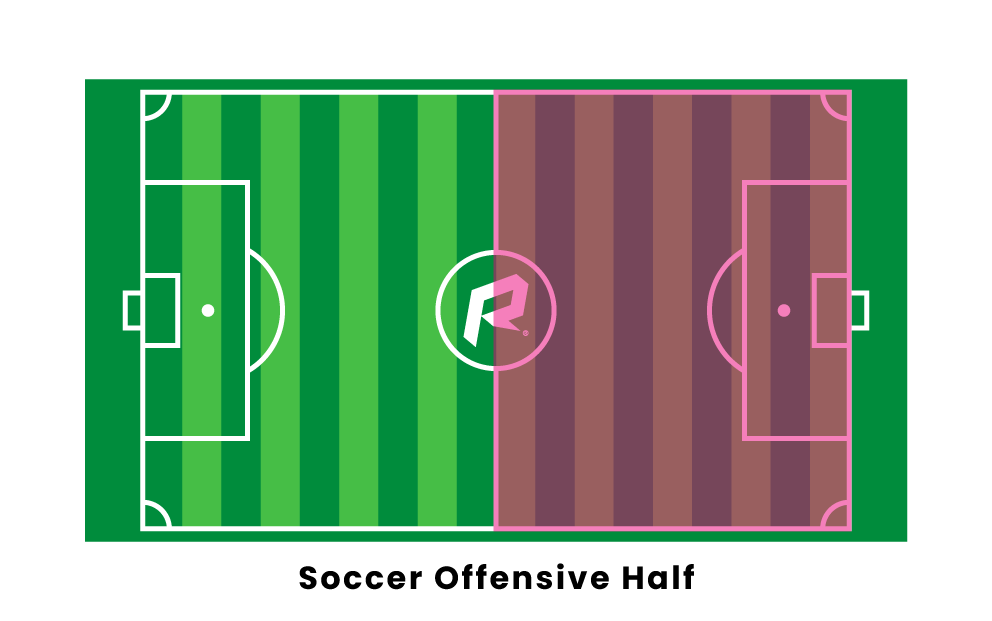 soccer offensive half