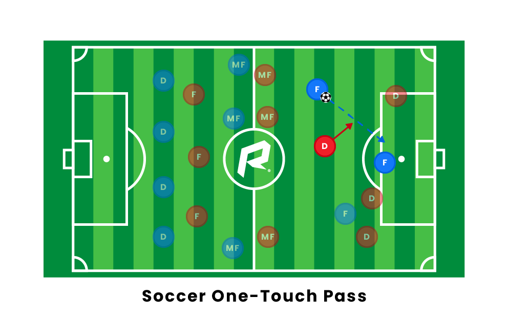 Soccer One-Touch Pass