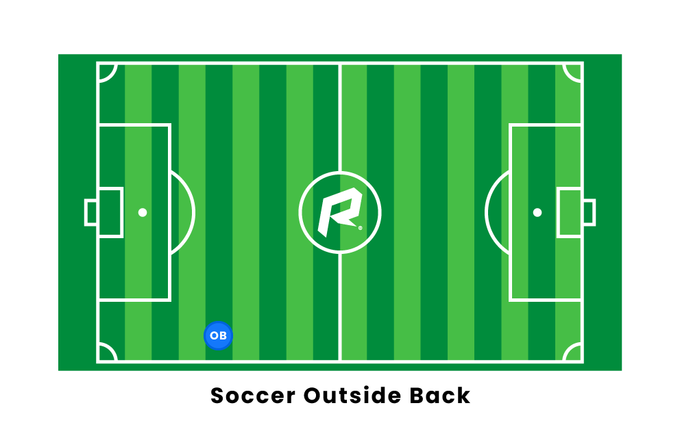 soccer outside back