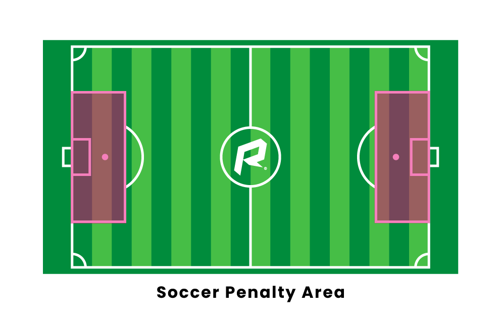 Soccer Penalty Area