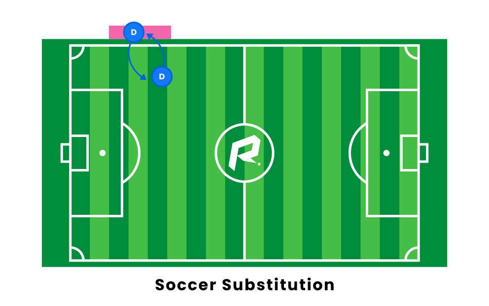 Soccer Substitution
