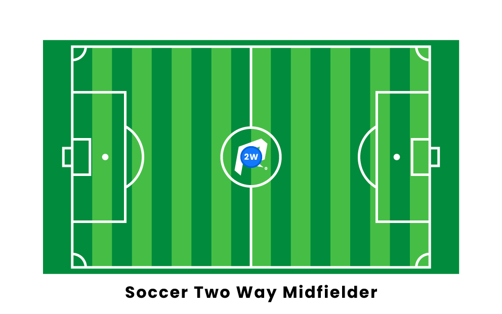 soccer two way midfielder
