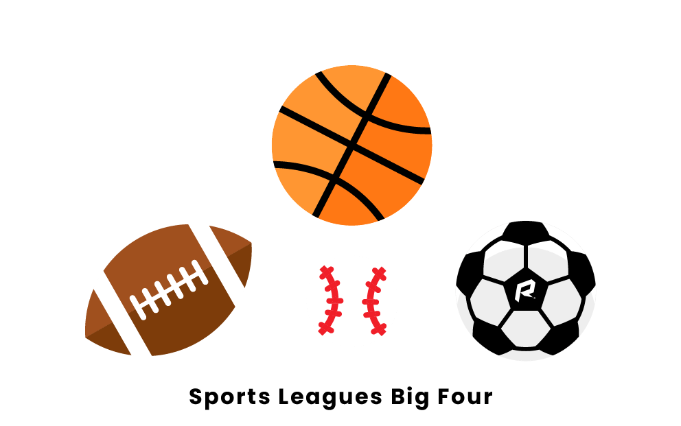 Sports Leagues Big Four