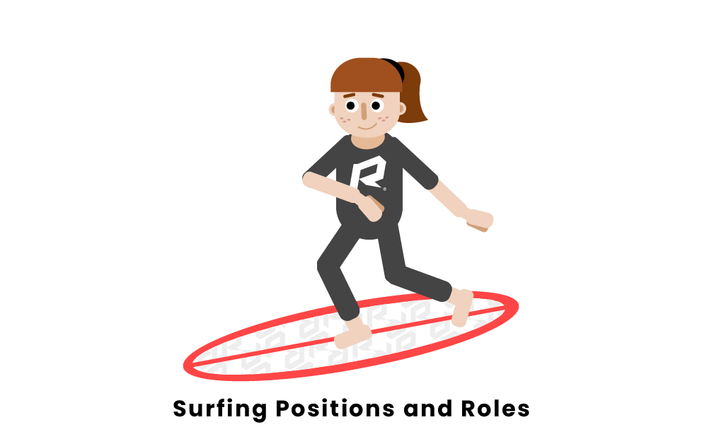 Surfing Positions and Roles