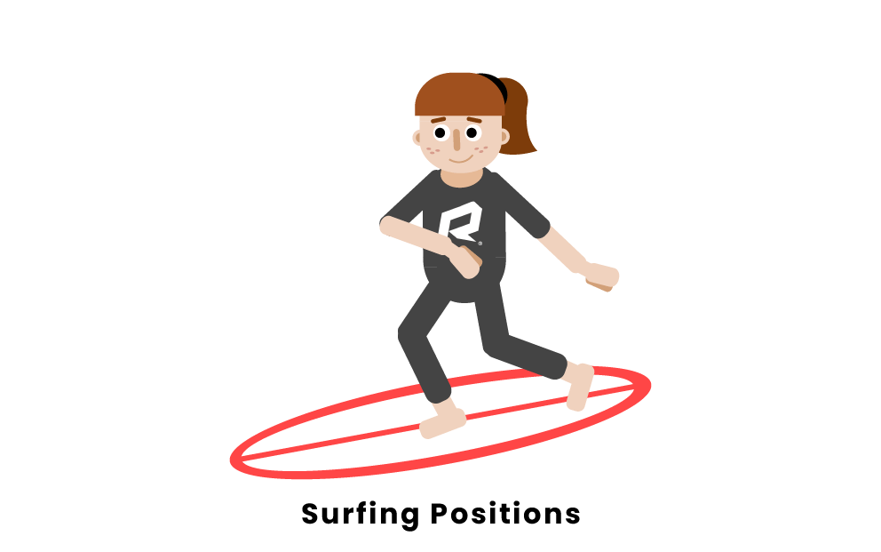 Surfing Positions