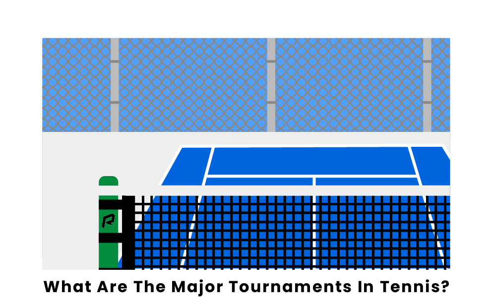 What Are The Major Tournaments In Tennis