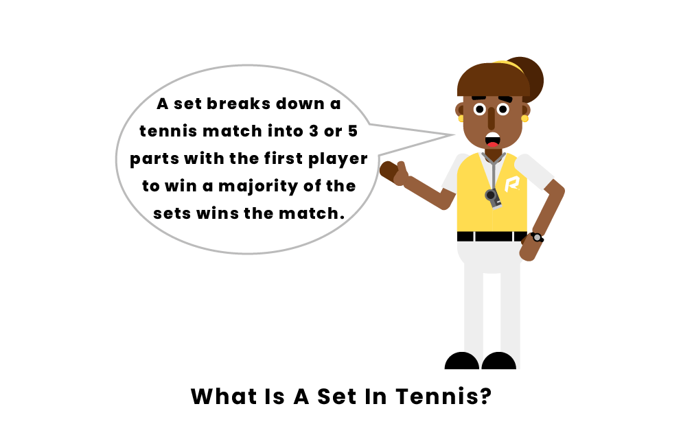 What Is A Set In Tennis
