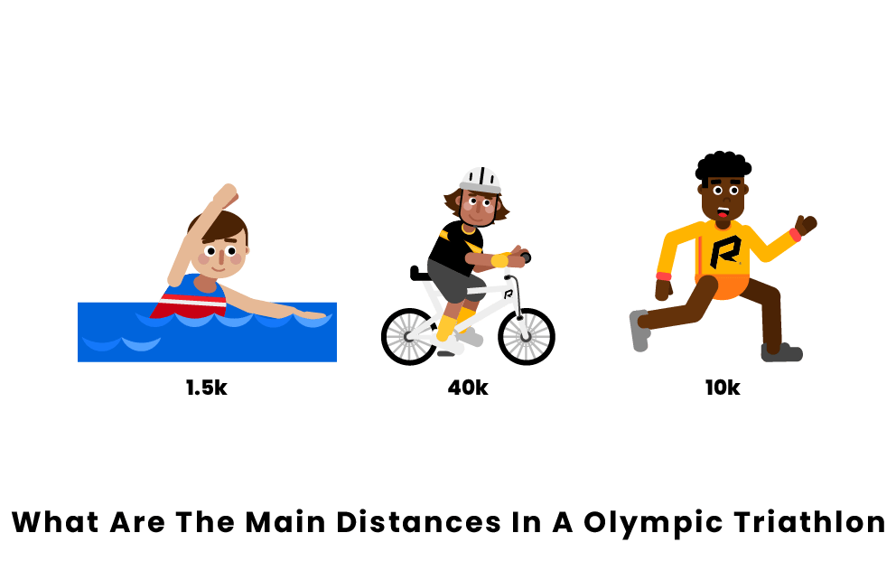 What Are The Main Distances In A Olympic Triathlon