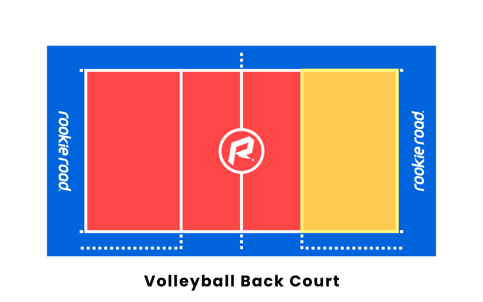 Volleyball Back Court