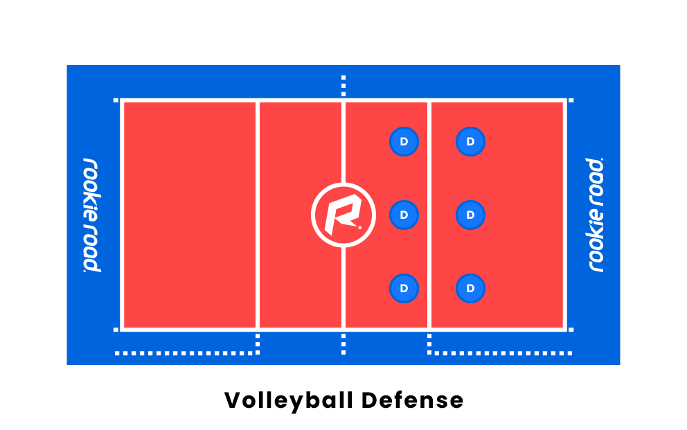 Volleyball Defense