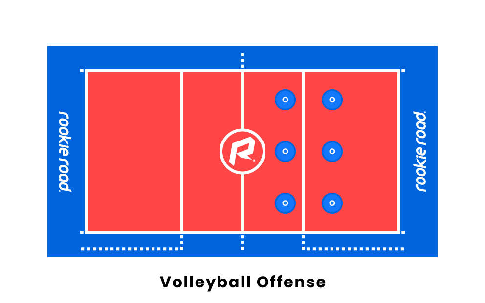 Volleyball Offense