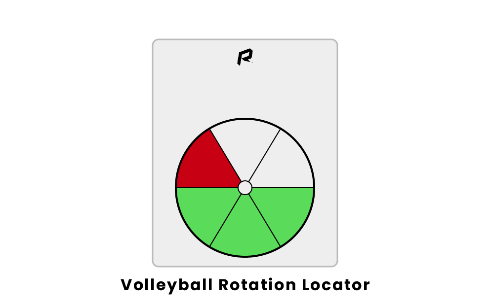 volleyball rotation locator
