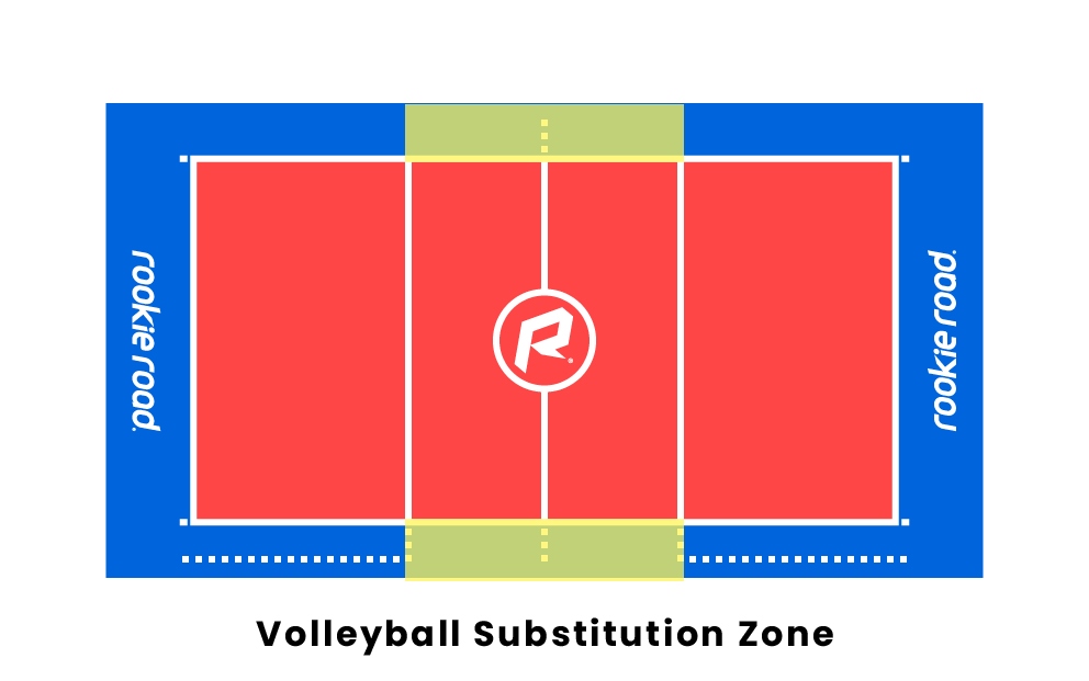 Volleyball Substitution Zone
