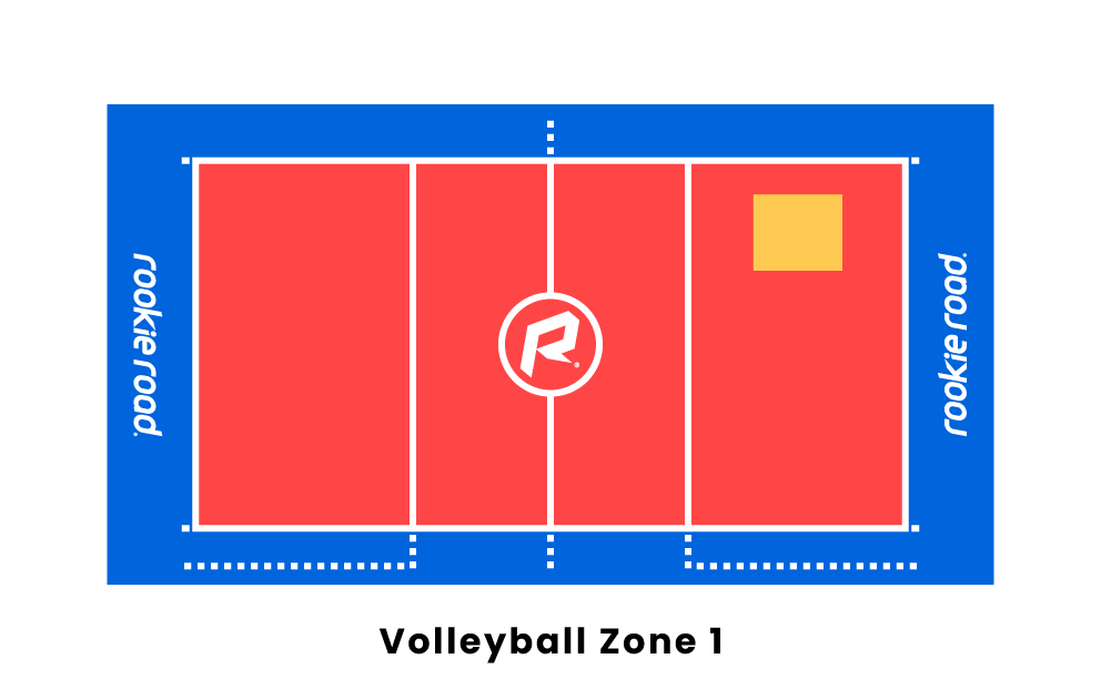 Volleyball Zone 1
