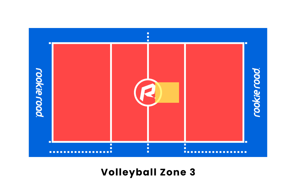 Volleyball Zone 3