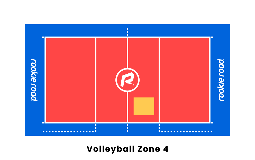 Volleyball Zone 4